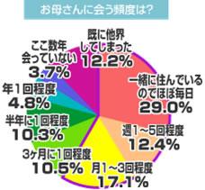 hahanohi-data4